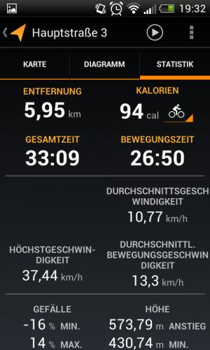 Meine Tracks-Statistik