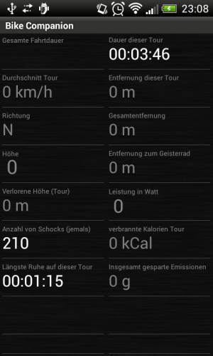 Bike Companion-Übersicht