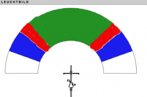grün: Leuchtbild Lupine Piko 4, rot: zusätzliche Ausleuchtung einer Stella Aqua, blau: zusätzliche Ausleuchtung einer Bikeray III mit Streulinse (beide in unserer Testabteilung zu finden)