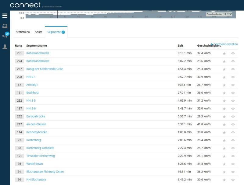 Garmin_Connect_Aktivität_Race_Segmente