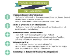 Krafttraining_radsport_vorteile