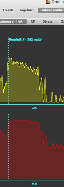 Leistungseinbruch_wattmessung