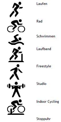 TomTom Spark Cardio+Music Sportarten